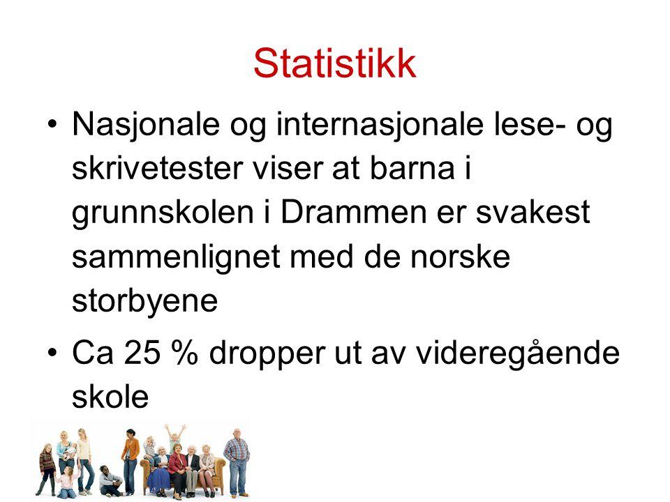 Statistikk Nasjonale og internasjonale lese- og skrivetester viser at barna i grunnskolen i Drammen er svakest sammenlignet med de norske storbyene Ca 25 % dropper ut av videregående skole