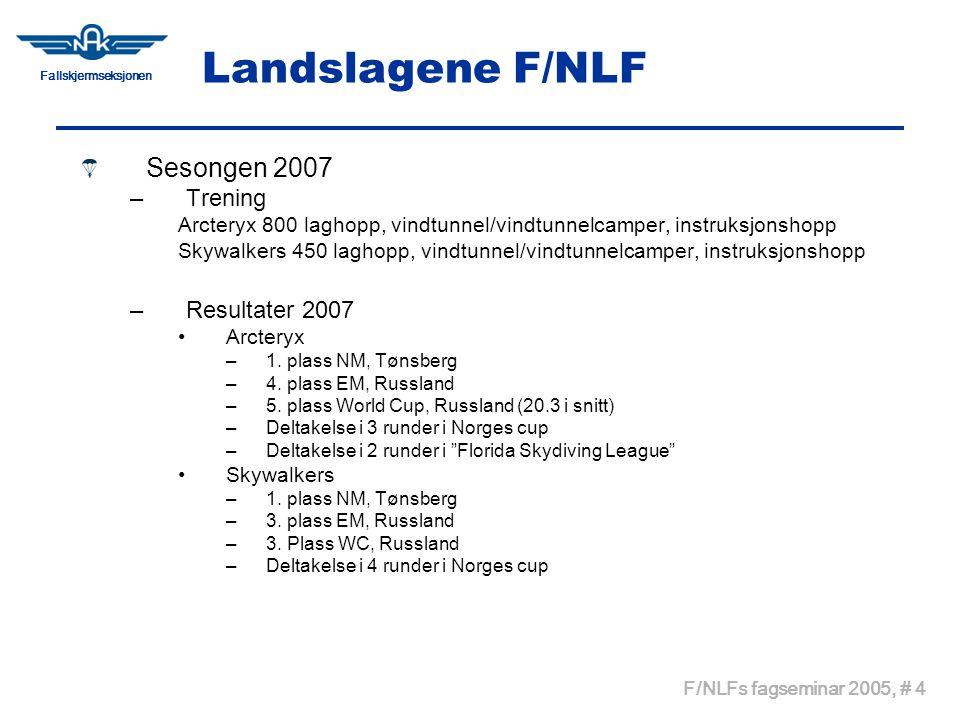 Fallskjermseksjonen F/NLFs fagseminar 2005, # 4 Landslagene F/NLF Sesongen 2007 –Trening Arcteryx 800 laghopp, vindtunnel/vindtunnelcamper, instruksjonshopp Skywalkers 450 laghopp, vindtunnel/vindtunnelcamper, instruksjonshopp –Resultater 2007 Arcteryx –1.
