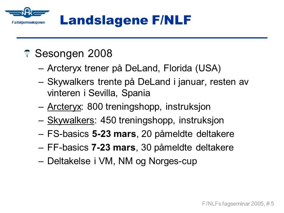 Fallskjermseksjonen F/NLFs fagseminar 2005, # 5 Landslagene F/NLF Sesongen 2008 –Arcteryx trener på DeLand, Florida (USA) –Skywalkers trente på DeLand