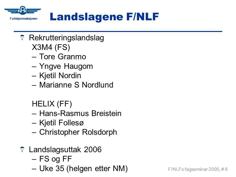 Fallskjermseksjonen F/NLFs fagseminar 2005, # 6 Landslagene F/NLF Rekrutteringslandslag X3M4 (FS) –Tore Granmo –Yngve Haugom –Kjetil Nordin –Marianne