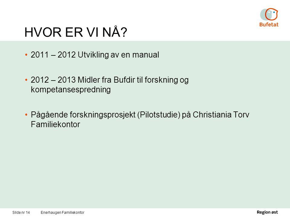 HVOR ER VI NÅ? 2011 – 2012 Utvikling av en manual 2012 – 2013 Midler fra Bufdir til forskning og kompetansespredning Pågående forskningsprosjekt (Pilo