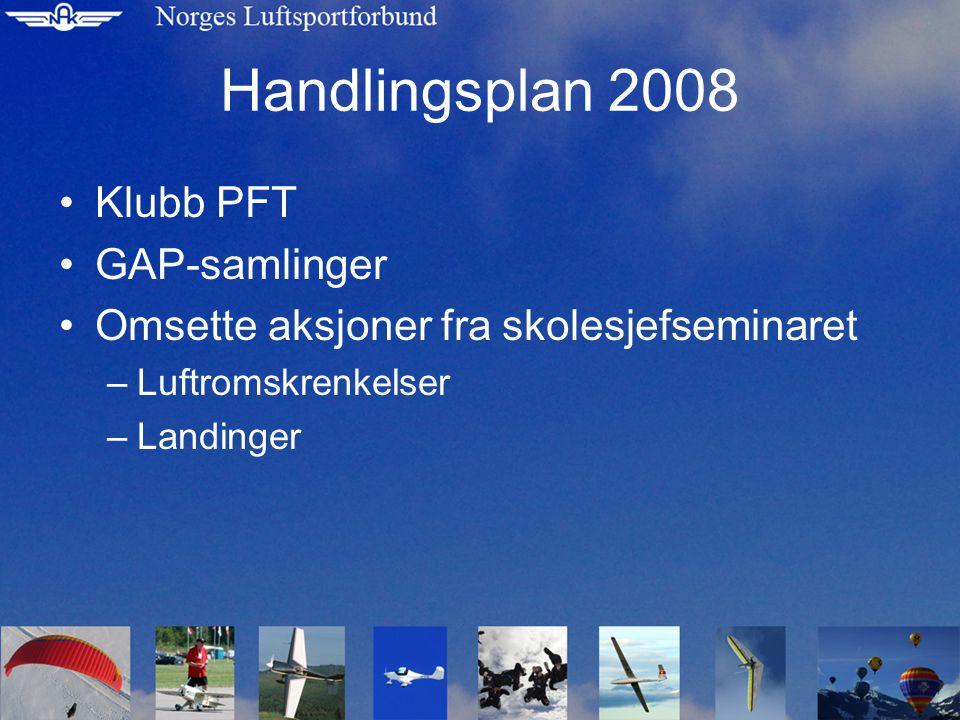 Handlingsplan 2008 Klubb PFT GAP-samlinger Omsette aksjoner fra skolesjefseminaret –Luftromskrenkelser –Landinger