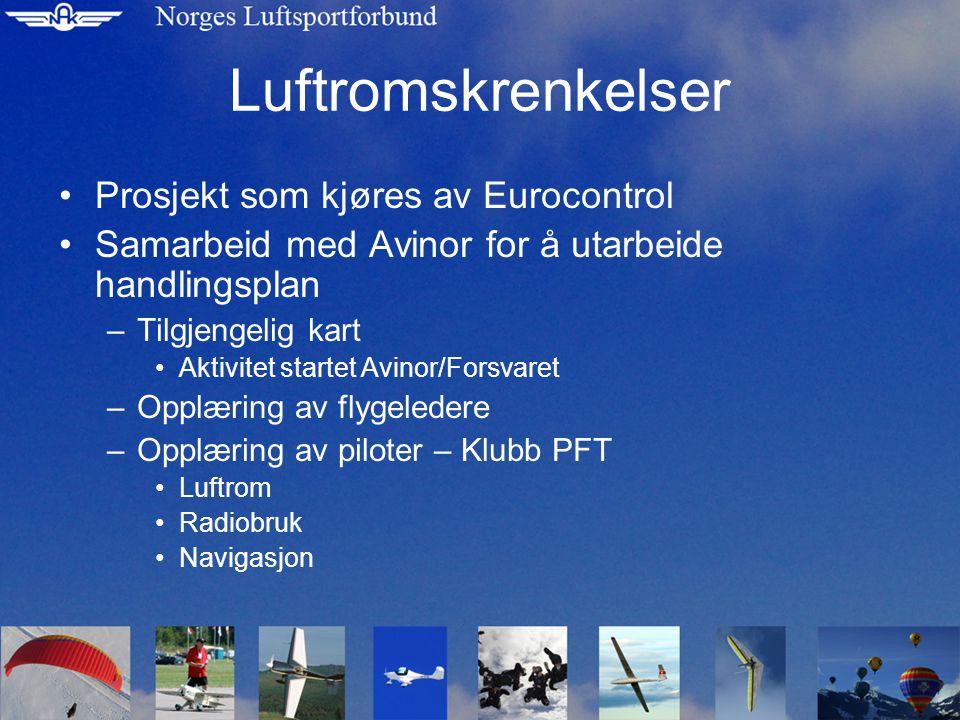 Luftromskrenkelser Prosjekt som kjøres av Eurocontrol Samarbeid med Avinor for å utarbeide handlingsplan –Tilgjengelig kart Aktivitet startet Avinor/Forsvaret –Opplæring av flygeledere –Opplæring av piloter – Klubb PFT Luftrom Radiobruk Navigasjon