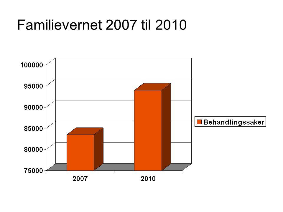 Familievernet 2007 til 2010