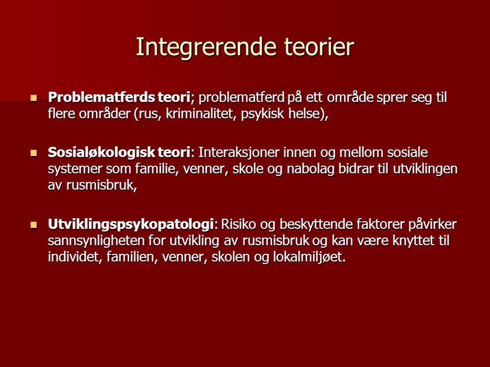Integrerende teorier Problematferds teori; problematferd på ett område sprer seg til flere områder (rus, kriminalitet, psykisk helse), Problematferds