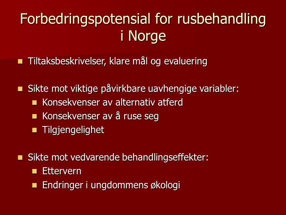 Forbedringspotensial for rusbehandling i Norge Tiltaksbeskrivelser, klare mål og evaluering Tiltaksbeskrivelser, klare mål og evaluering Sikte mot vik