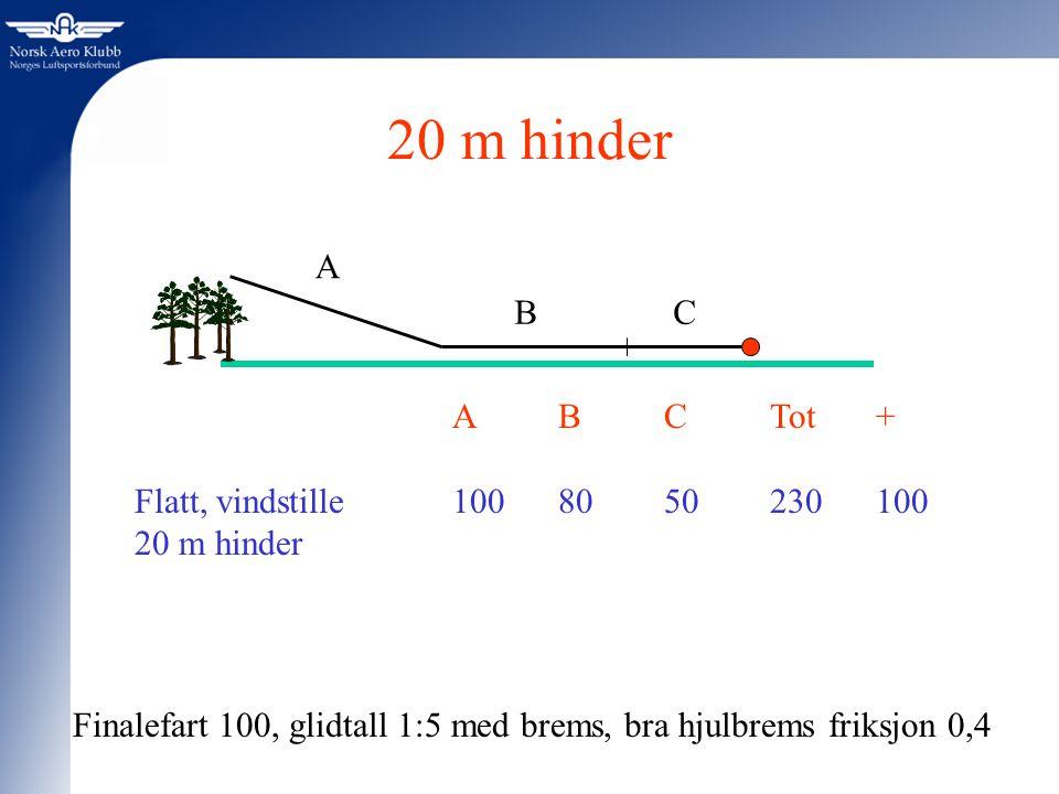 20 m hinder A BC ABCTot + Flatt, vindstille 1008050230100 20 m hinder Finalefart 100, glidtall 1:5 med brems, bra hjulbrems friksjon 0,4
