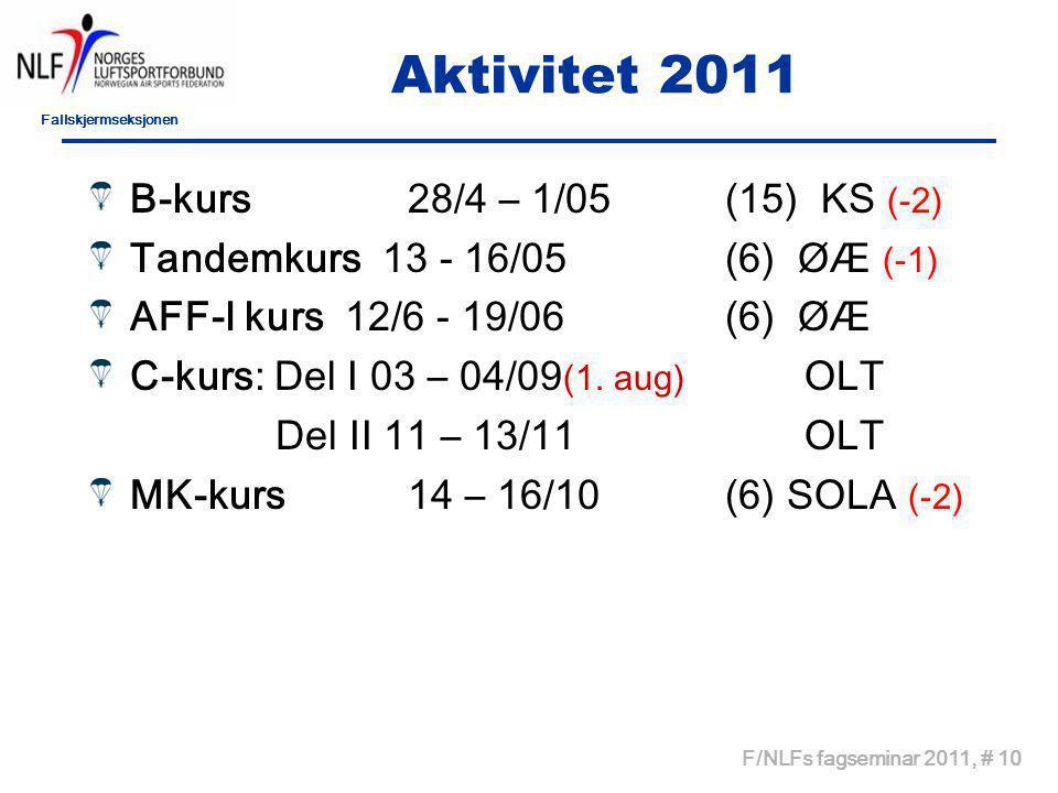 Fallskjermseksjonen F/NLFs fagseminar 2011, # 10 Aktivitet 2011 B-kurs 28/4 – 1/05 (15) KS (-2) Tandemkurs 13 - 16/05 (6) ØÆ (-1) AFF-I kurs 12/6 - 19/06 (6) ØÆ C-kurs: Del I 03 – 04/09 (1.