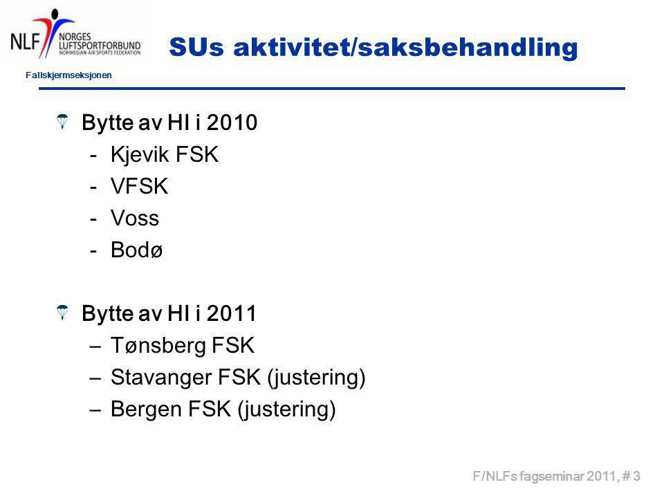 Fallskjermseksjonen F/NLFs fagseminar 2011, # 3 SUs aktivitet/saksbehandling Bytte av HI i 2010 -Kjevik FSK -VFSK -Voss -Bodø Bytte av HI i 2011 –Tønsberg FSK –Stavanger FSK (justering) –Bergen FSK (justering)
