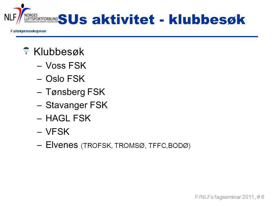 Fallskjermseksjonen F/NLFs fagseminar 2011, # 6 SUs aktivitet - klubbesøk Klubbesøk –Voss FSK –Oslo FSK –Tønsberg FSK –Stavanger FSK –HAGL FSK –VFSK –Elvenes (TROFSK, TROMSØ, TFFC,BODØ)