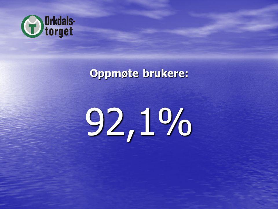Oppmøte brukere: 92,1%