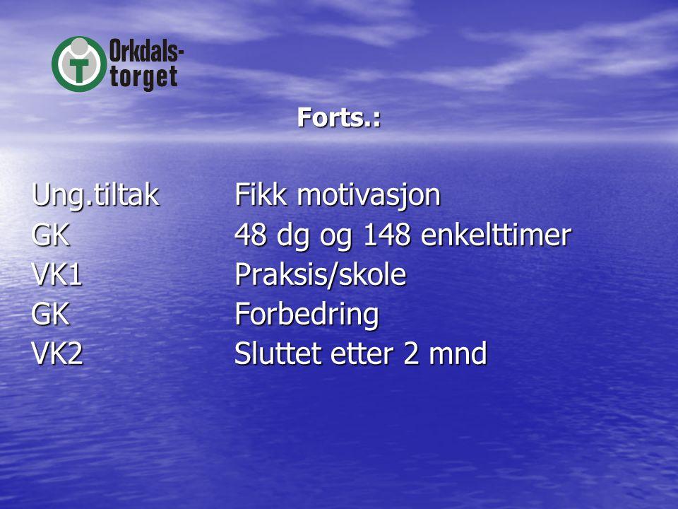 Forts.: Ung.tiltakFikk motivasjon GK 48 dg og 148 enkelttimer VK1Praksis/skole GK Forbedring VK2Sluttet etter 2 mnd