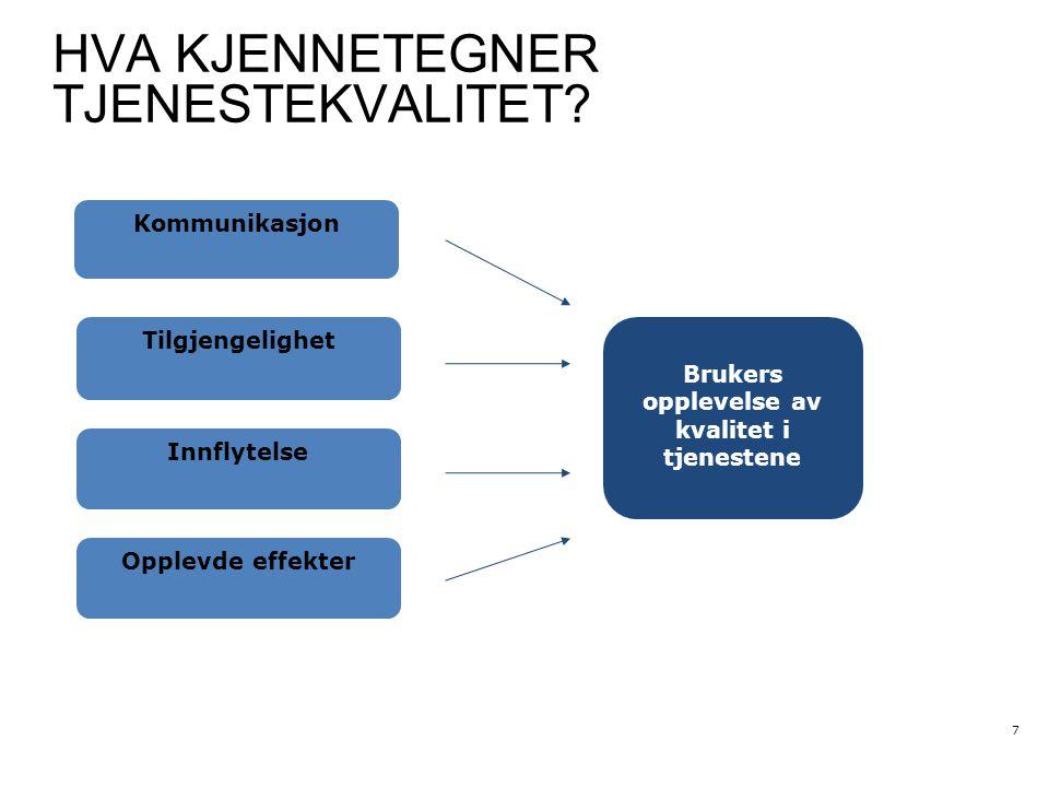 HVA KJENNETEGNER TJENESTEKVALITET? 7 Kommunikasjon Tilgjengelighet Innflytelse Opplevde effekter Brukers opplevelse av kvalitet i tjenestene