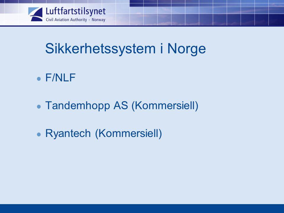 Sikkerhetssystem i Norge F/NLF Tandemhopp AS (Kommersiell) Ryantech (Kommersiell)