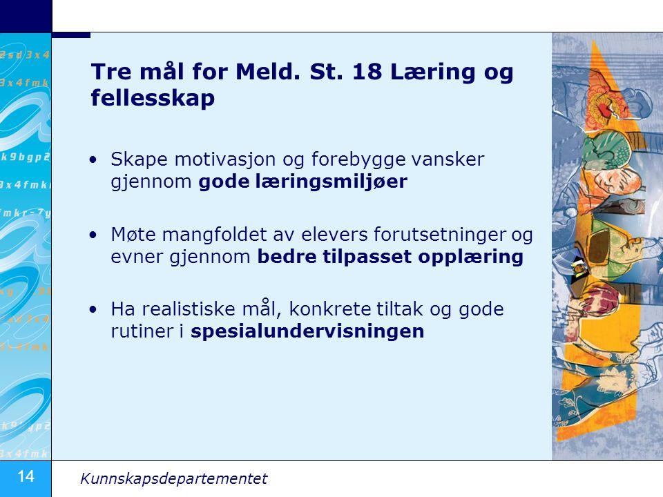 14 Kunnskapsdepartementet Tre mål for Meld. St. 18 Læring og fellesskap Skape motivasjon og forebygge vansker gjennom gode læringsmiljøer Møte mangfol