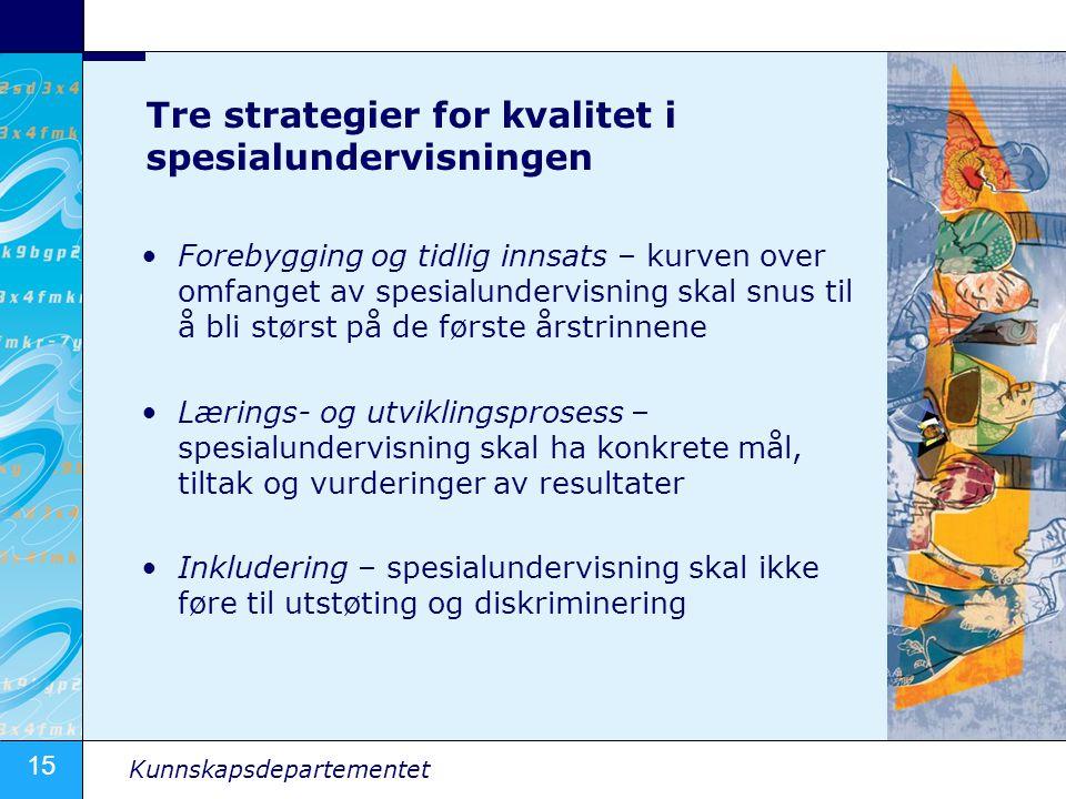 15 Kunnskapsdepartementet Tre strategier for kvalitet i spesialundervisningen Forebygging og tidlig innsats – kurven over omfanget av spesialundervisn