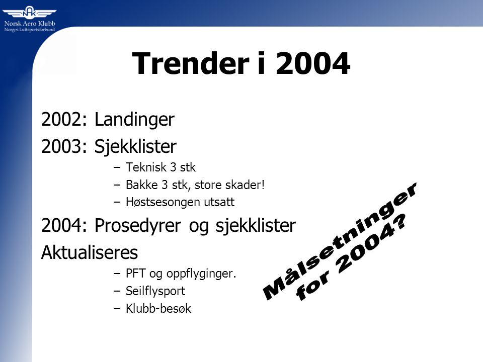 Trender i 2004 2002: Landinger 2003: Sjekklister –Teknisk 3 stk –Bakke 3 stk, store skader! –Høstsesongen utsatt 2004: Prosedyrer og sjekklister Aktua