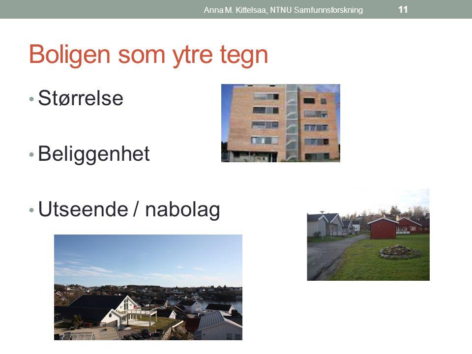 Boligen som ytre tegn Størrelse Beliggenhet Utseende / nabolag Anna M.