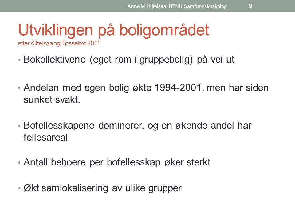 Utviklingen på boligområdet etter Kittelsaa og Tøssebro 2011 Bokollektivene (eget rom i gruppebolig) på vei ut Andelen med egen bolig økte 1994-2001, men har siden sunket svakt.