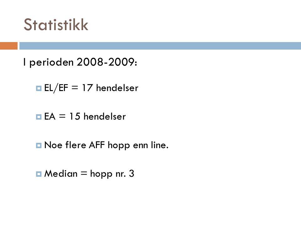 I perioden 2008-2009:  EL/EF = 17 hendelser  EA = 15 hendelser  Noe flere AFF hopp enn line.
