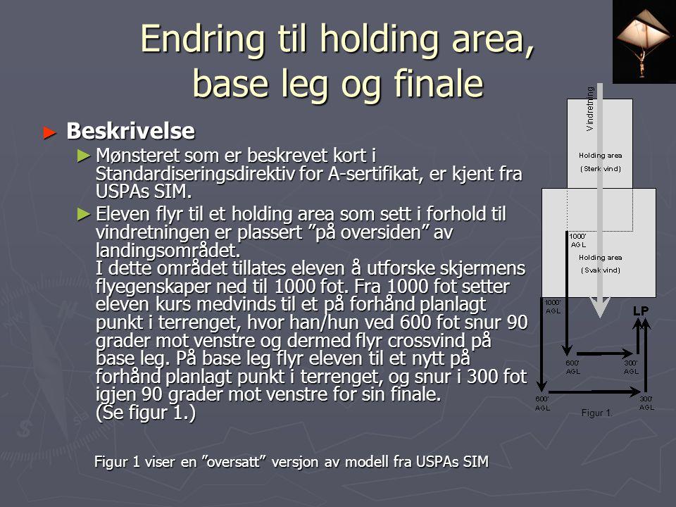 Endring til holding area, base leg og finale ► Beskrivelse ► Mønsteret som er beskrevet kort i Standardiseringsdirektiv for A-sertifikat, er kjent fra USPAs SIM.
