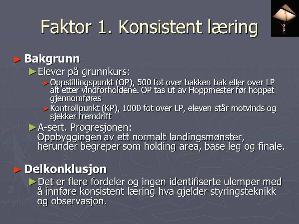 Faktor 1.