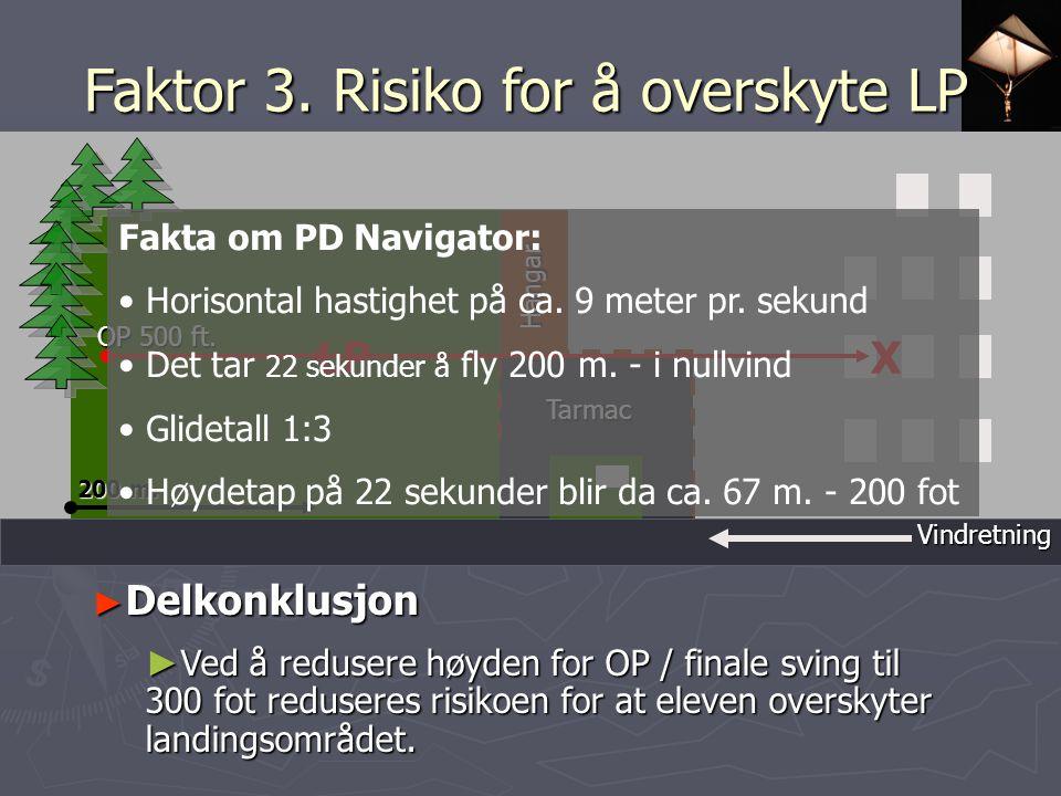 Faktor 3. Risiko for å overskyte LP Tarmac Hangar 200 m.