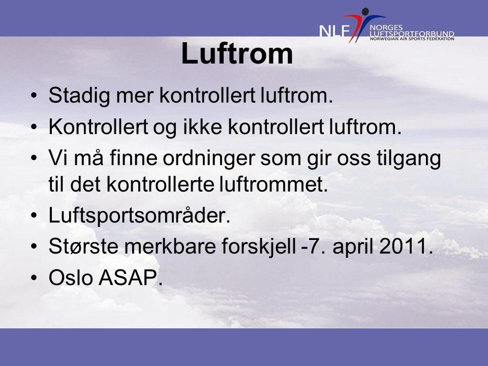 Luftrom Stadig mer kontrollert luftrom.Kontrollert og ikke kontrollert luftrom.