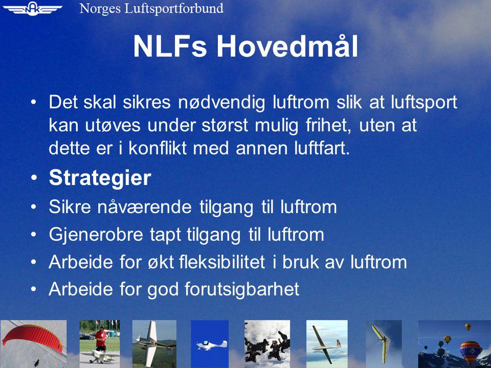 NLFs Hovedmål Det skal sikres nødvendig luftrom slik at luftsport kan utøves under størst mulig frihet, uten at dette er i konflikt med annen luftfart.