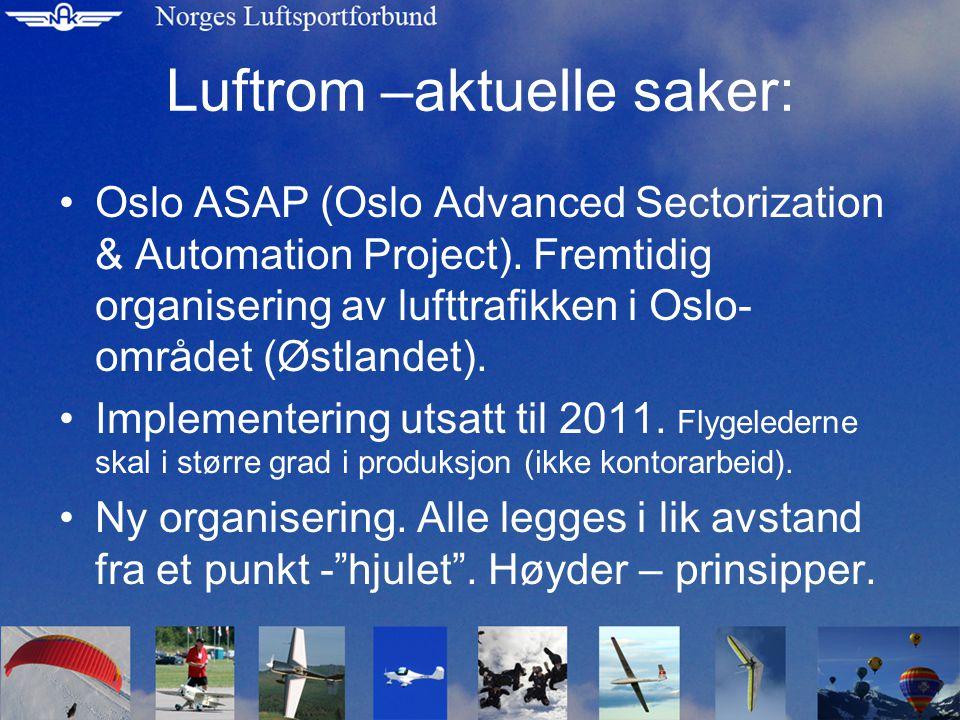 Paraglider-område Sperillen ENGM RWY 01/19 MAX 5000FT Gliderområde Hokksund A/B ENGM RWY 01/19 MAX 5000FT Fremtidige VFR-områder (foreløpig utkast)