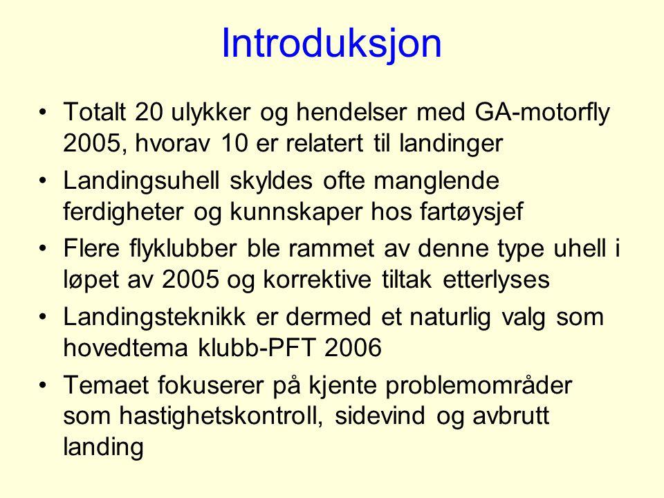 Introduksjon Totalt 20 ulykker og hendelser med GA-motorfly 2005, hvorav 10 er relatert til landinger Landingsuhell skyldes ofte manglende ferdigheter