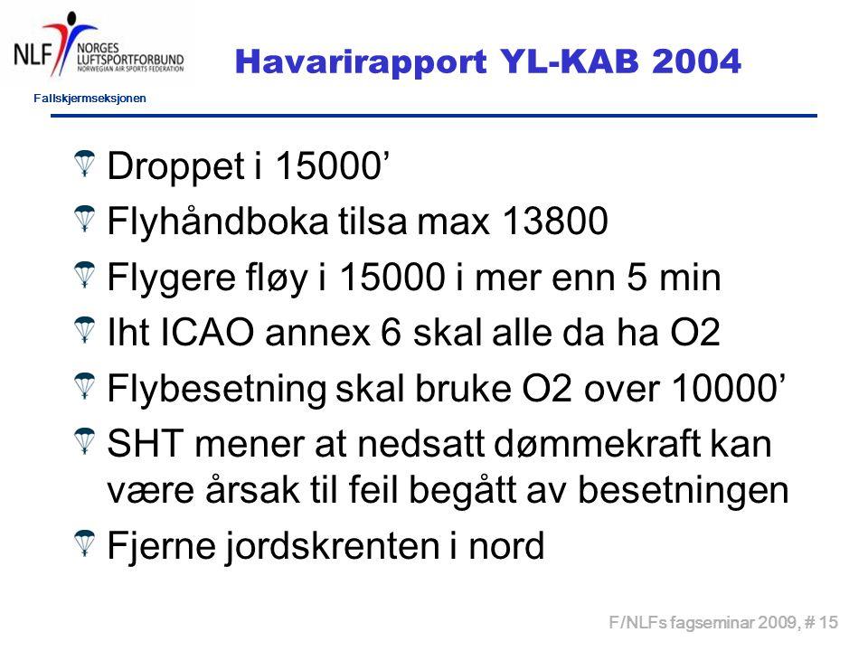 Fallskjermseksjonen F/NLFs fagseminar 2009, # 15 Havarirapport YL-KAB 2004 Droppet i 15000' Flyhåndboka tilsa max 13800 Flygere fløy i 15000 i mer enn 5 min Iht ICAO annex 6 skal alle da ha O2 Flybesetning skal bruke O2 over 10000' SHT mener at nedsatt dømmekraft kan være årsak til feil begått av besetningen Fjerne jordskrenten i nord