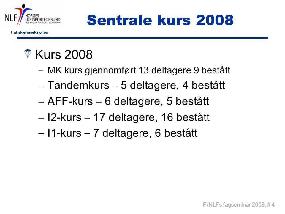 Fallskjermseksjonen F/NLFs fagseminar 2009, # 4 Sentrale kurs 2008 Kurs 2008 –MK kurs gjennomført 13 deltagere 9 bestått –Tandemkurs – 5 deltagere, 4 bestått –AFF-kurs – 6 deltagere, 5 bestått –I2-kurs – 17 deltagere, 16 bestått –I1-kurs – 7 deltagere, 6 bestått