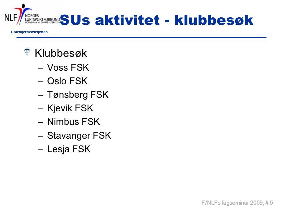 Fallskjermseksjonen F/NLFs fagseminar 2009, # 5 SUs aktivitet - klubbesøk Klubbesøk –Voss FSK –Oslo FSK –Tønsberg FSK –Kjevik FSK –Nimbus FSK –Stavanger FSK –Lesja FSK