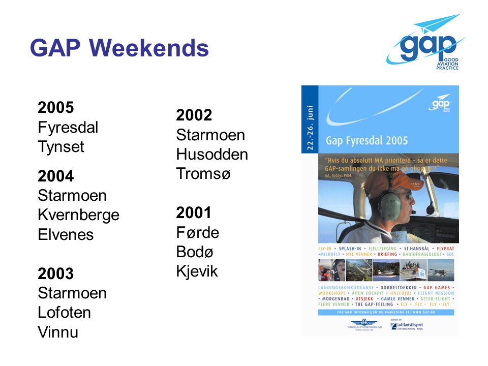 GAP Weekends 2005 Fyresdal Tynset 2004 Starmoen Kvernberge Elvenes 2003 Starmoen Lofoten Vinnu 2002 Starmoen Husodden Tromsø 2001 Førde Bodø Kjevik