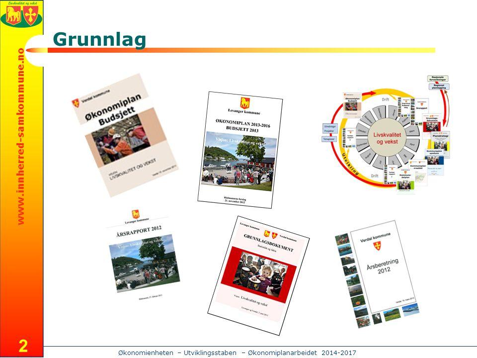 www.innherred-samkommune.no Økonomienheten – Utviklingsstaben – Økonomiplanarbeidet 2014-2017 Grunnlag 2