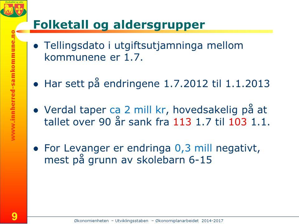 www.innherred-samkommune.no Økonomienheten – Utviklingsstaben – Økonomiplanarbeidet 2014-2017 Folketall og aldersgrupper Tellingsdato i utgiftsutjamninga mellom kommunene er 1.7.