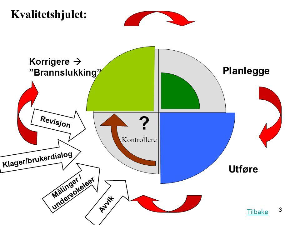 www.innherred-samkommune.no 4 Hva er et kvalitetssystem.