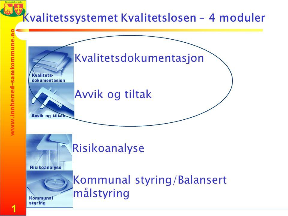 www.innherred-samkommune.no 1 KvalitetsdokumentasjonAvvik og tiltak Risikoanalyse Kommunal styring/Balansert målstyring Kvalitetssystemet Kvalitetslosen – 4 moduler