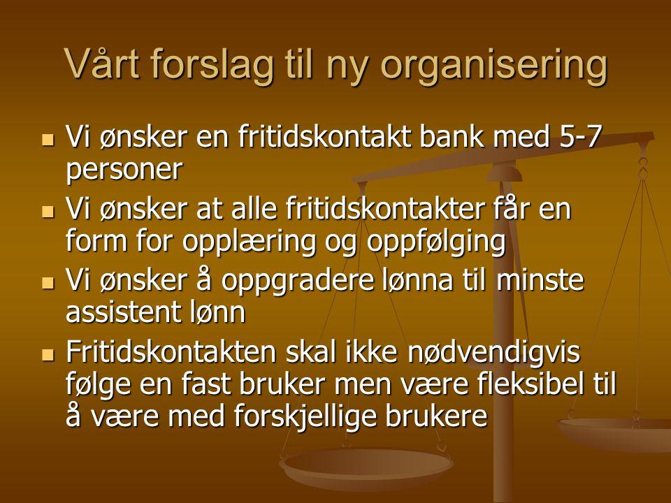 Vårt forslag til ny organisering Vi ønsker en fritidskontakt bank med 5-7 personer Vi ønsker en fritidskontakt bank med 5-7 personer Vi ønsker at alle