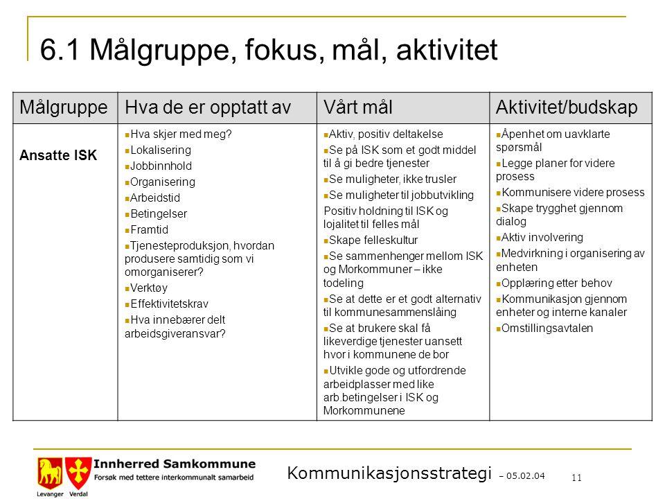 Kommunikasjonsstrategi – 05.02.04 11 6.1 Målgruppe, fokus, mål, aktivitet MålgruppeHva de er opptatt avVårt målAktivitet/budskap Ansatte ISK Hva skjer med meg.