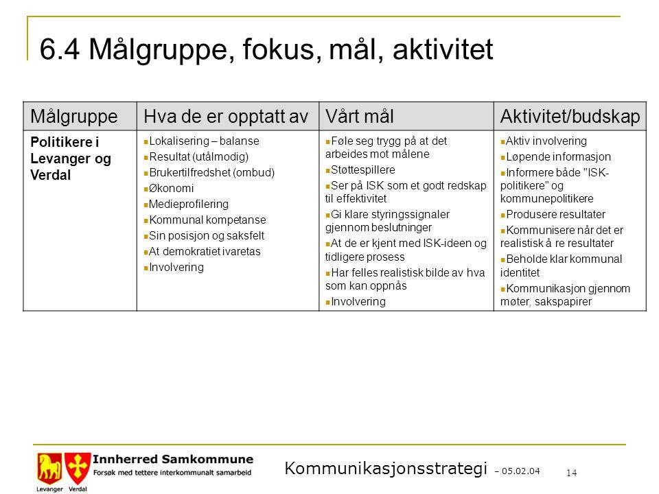 Kommunikasjonsstrategi – 05.02.04 14 6.4 Målgruppe, fokus, mål, aktivitet MålgruppeHva de er opptatt avVårt målAktivitet/budskap Politikere i Levanger og Verdal Lokalisering – balanse Resultat (utålmodig) Brukertilfredshet (ombud) Økonomi Medieprofilering Kommunal kompetanse Sin posisjon og saksfelt At demokratiet ivaretas Involvering Føle seg trygg på at det arbeides mot målene Støttespillere Ser på ISK som et godt redskap til effektivitet Gi klare styringssignaler gjennom beslutninger At de er kjent med ISK-ideen og tidligere prosess Har felles realistisk bilde av hva som kan oppnås Involvering Aktiv involvering Løpende informasjon Informere både ISK- politikere og kommunepolitikere Produsere resultater Kommunisere når det er realistisk å re resultater Beholde klar kommunal identitet Kommunikasjon gjennom møter, sakspapirer
