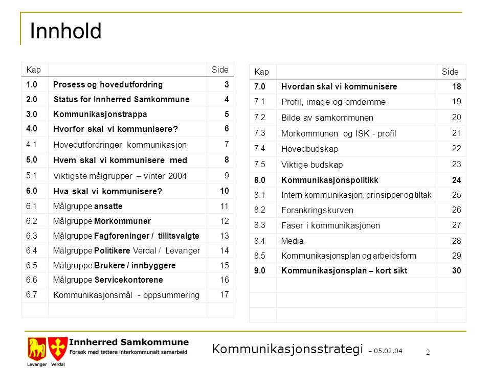 Kommunikasjonsstrategi – 05.02.04 2 Innhold KapSide 1.0Prosess og hovedutfordring3 2.0Status for Innherred Samkommune4 3.0Kommunikasjonstrappa5 4.0 Hvorfor skal vi kommunisere.