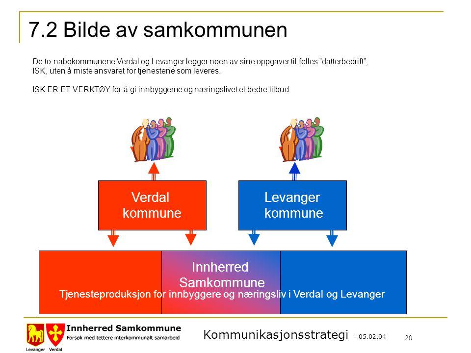 Kommunikasjonsstrategi – 05.02.04 20 7.2 Bilde av samkommunen De to nabokommunene Verdal og Levanger legger noen av sine oppgaver til felles datterbedrift , ISK, uten å miste ansvaret for tjenestene som leveres.