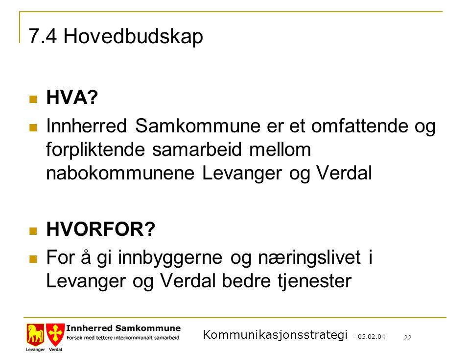 Kommunikasjonsstrategi – 05.02.04 22 7.4 Hovedbudskap HVA.