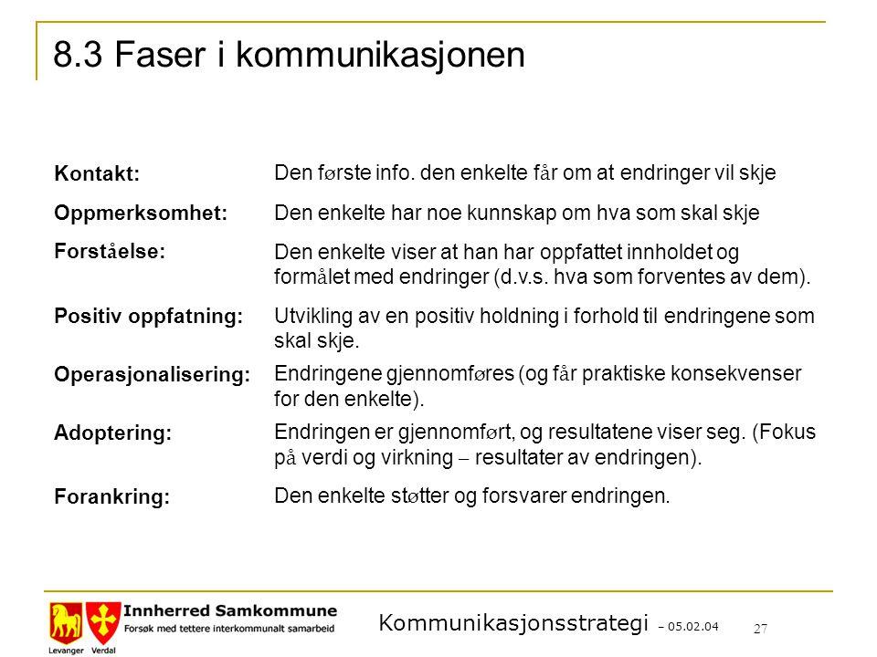 Kommunikasjonsstrategi – 05.02.04 27 8.3 Faser i kommunikasjonen Kontakt: Den f ø rste info.