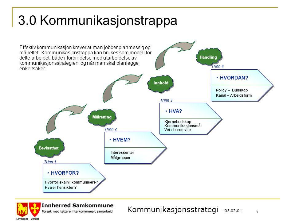 Kommunikasjonsstrategi – 05.02.04 5 Bevissthet HVORFOR.