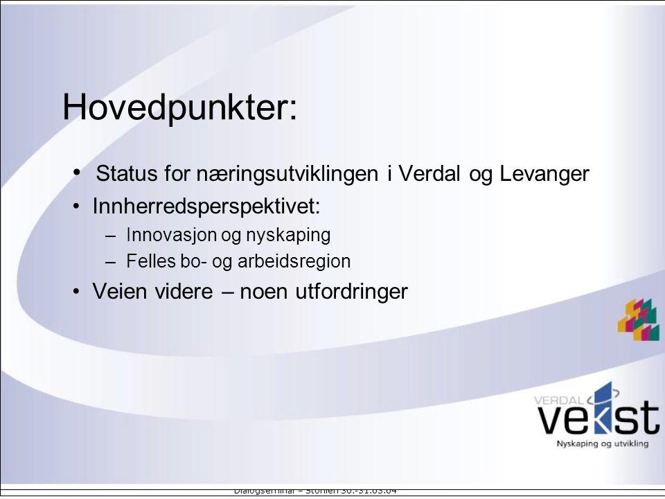 Dialogseminar – Storlien 30.-31.03.04 –Status