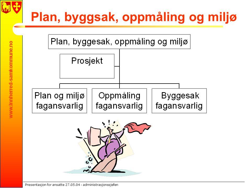 www.innherred-samkommune.no Presentasjon for ansatte 27.05.04 - administrasjonssjefen Plan, byggsak, oppmåling og miljø