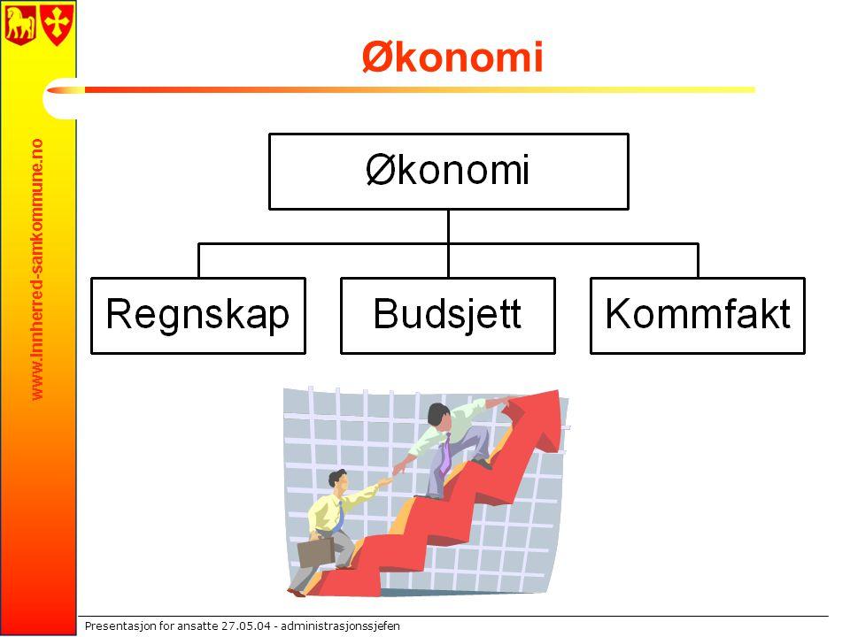 www.innherred-samkommune.no Presentasjon for ansatte 27.05.04 - administrasjonssjefen Økonomi